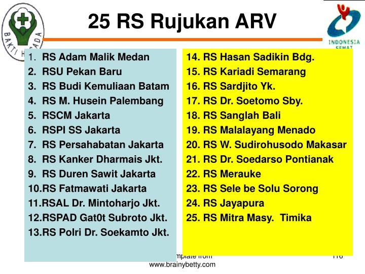 25 RS Rujukan ARV