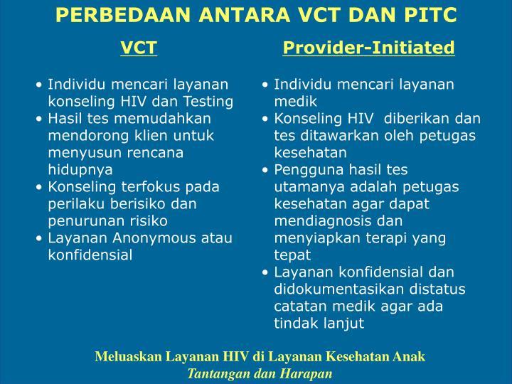 PERBEDAAN ANTARA VCT DAN PITC