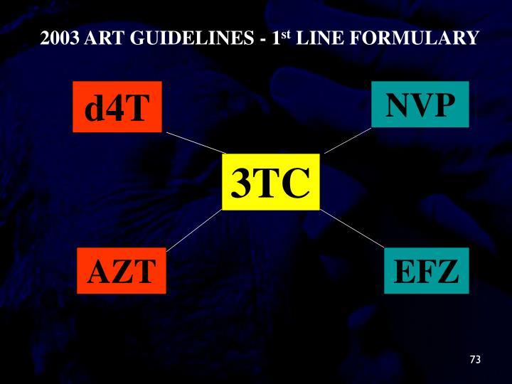 2003 ART GUIDELINES - 1