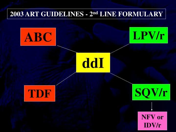 2003 ART GUIDELINES - 2