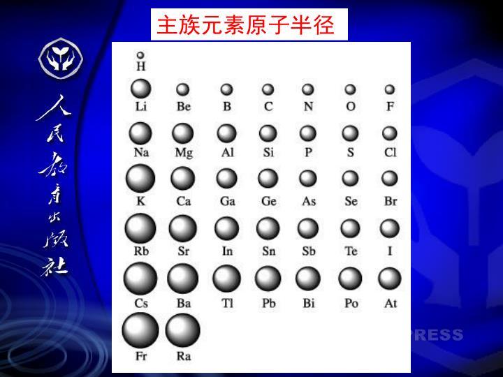 主族元素原子半径