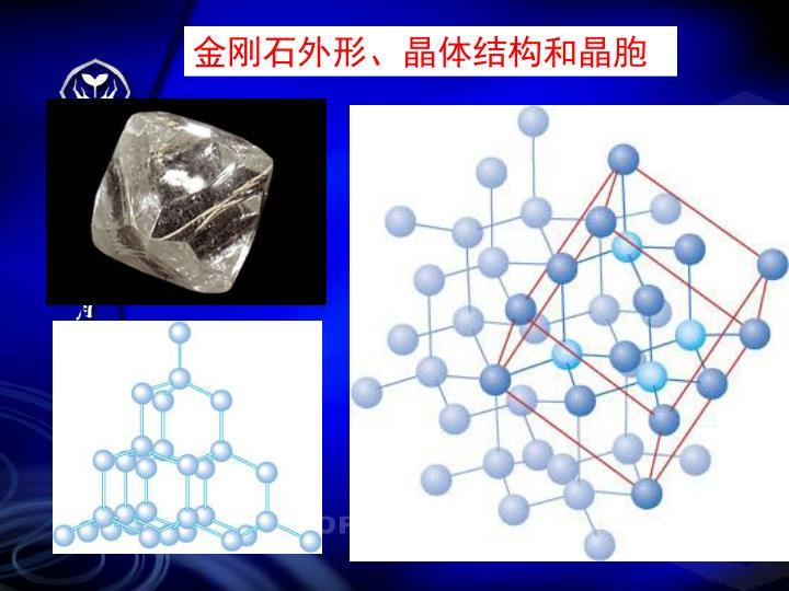 金刚石外形、晶体结构和晶胞