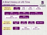a brief history of jis time alphabet soup