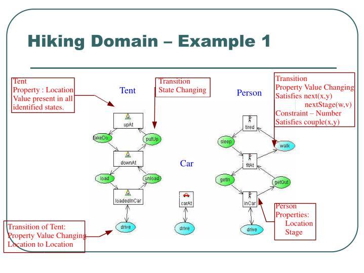 Hiking Domain – Example 1