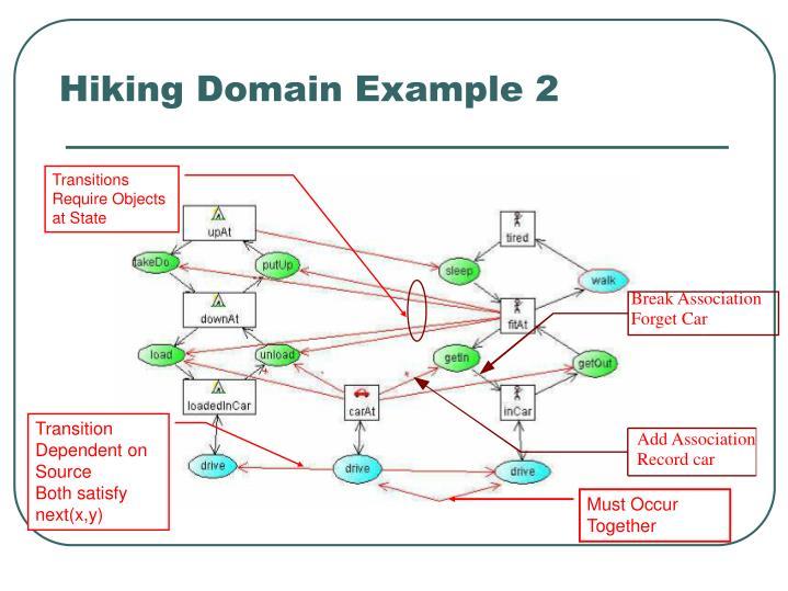Hiking Domain Example 2