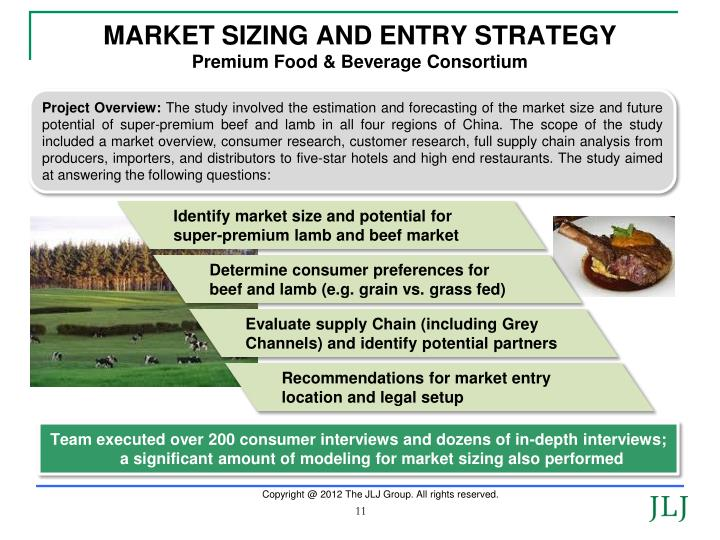 food world market entry strategy