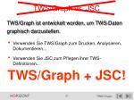 tws graph vs jsc1