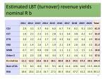 estimated lbt turnover revenue yields nominal r b