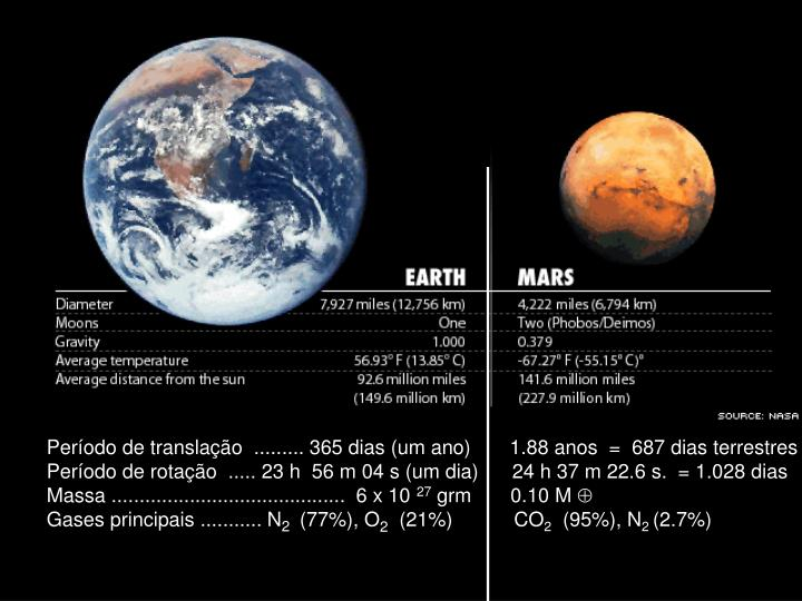 mars compared to earth size - 620×317