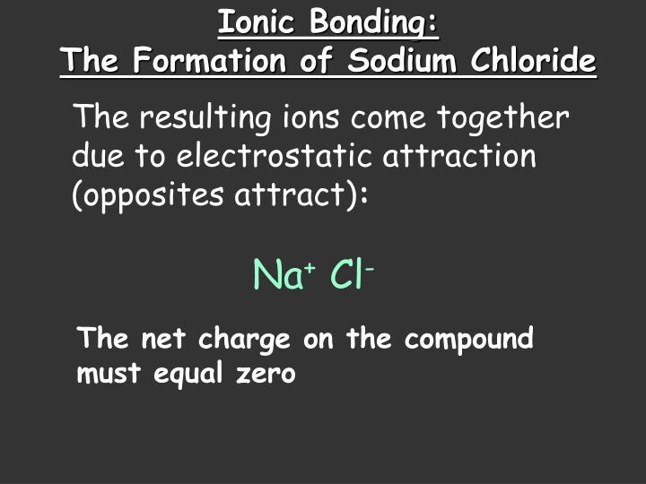 Ionic Bonding: