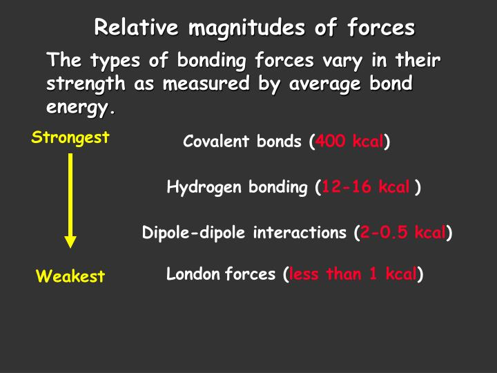 Relative magnitudes of forces