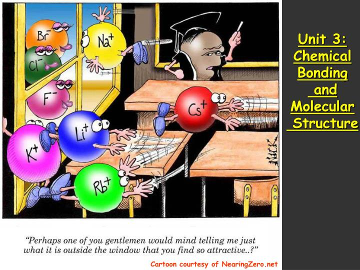 Unit 3 chemical bonding and molecular structure