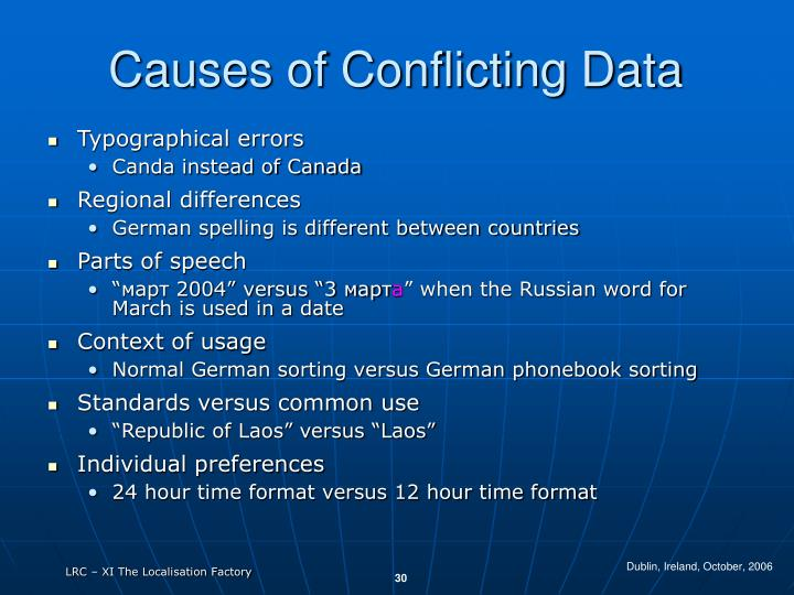 Causes of Conflicting Data