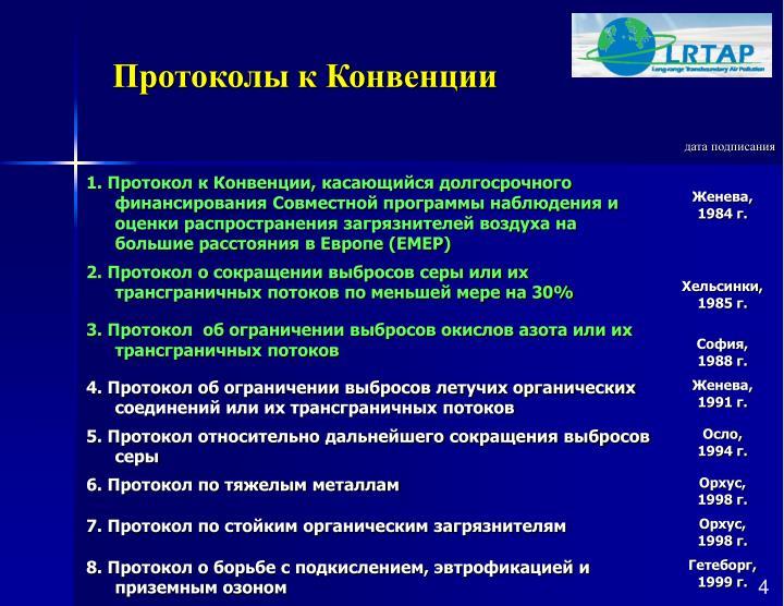 Протоколы к Конвенции