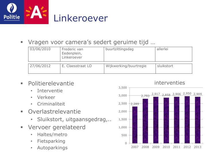 Linkeroever