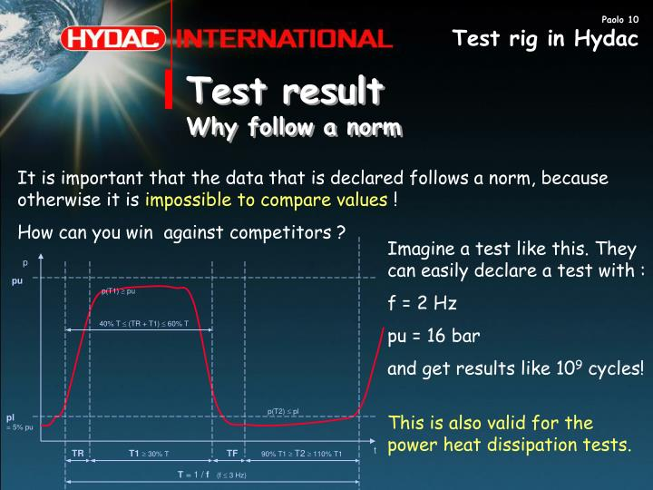 Imagine a test like this. They can easily declare a test with :
