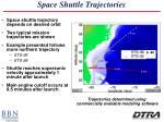 space shuttle trajectories