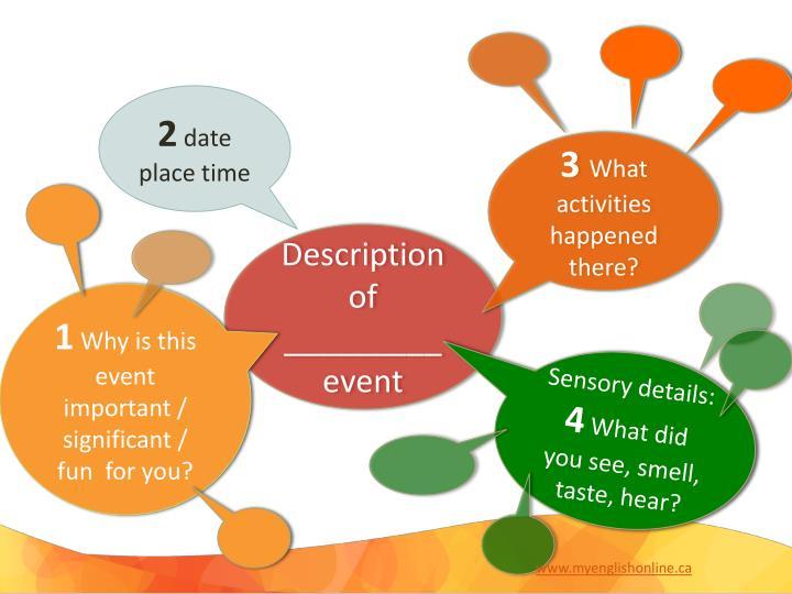 description of an event