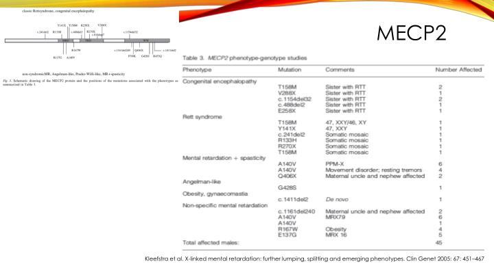 MECP2