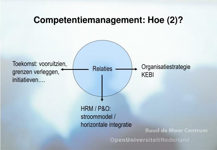 Competentiemanagement: Hoe (2)?