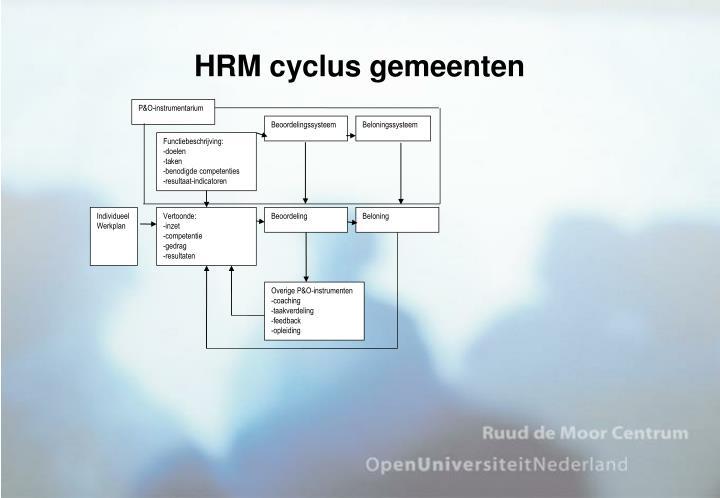 HRM cyclus gemeenten