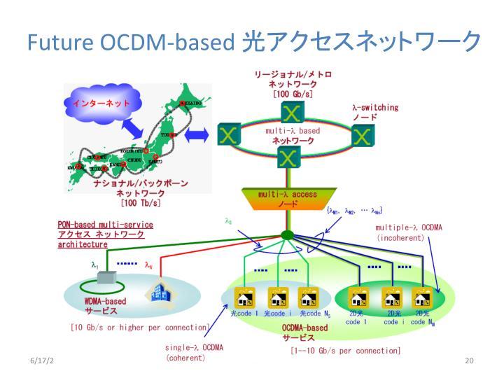 Future OCDM-based