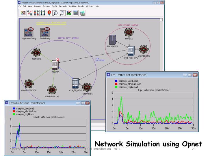 Network Simulation using Opnet