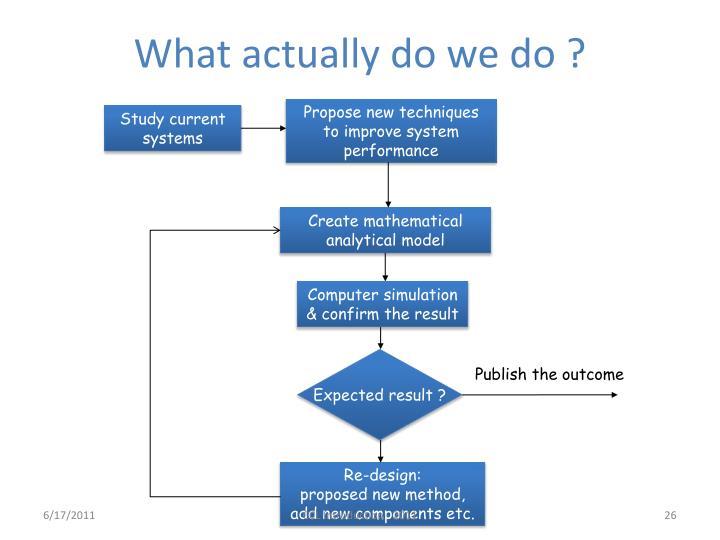 What actually do we do ?