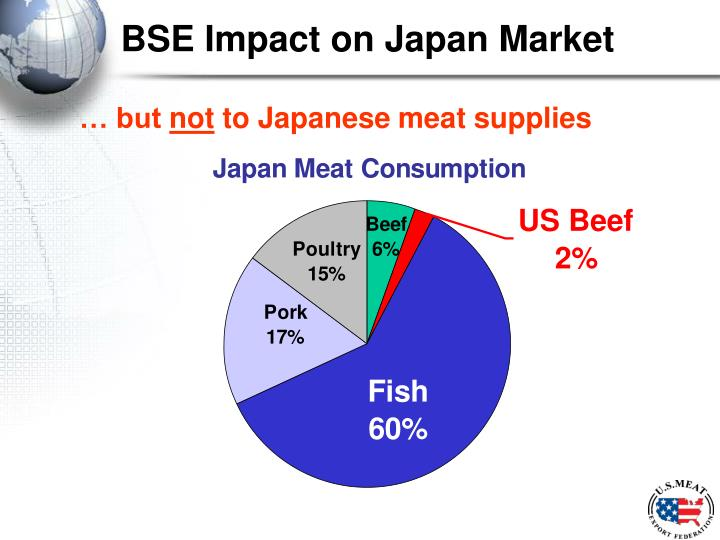 BSE Impact on Japan Market