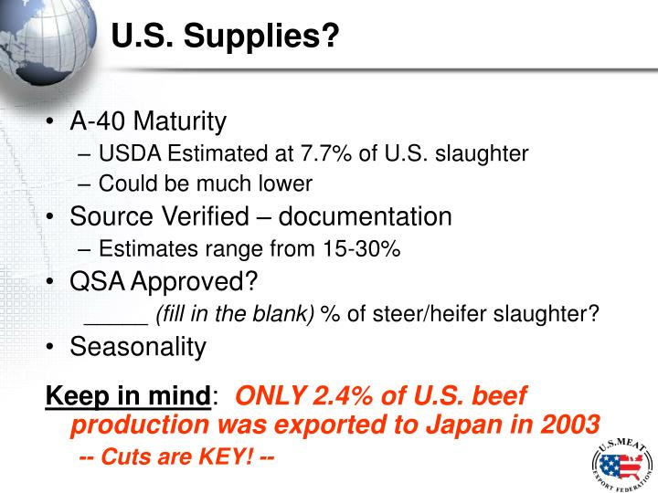 U.S. Supplies?