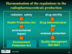 harmonisation of the regulations in the radiopharmaceuticals production