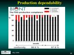 production dependability