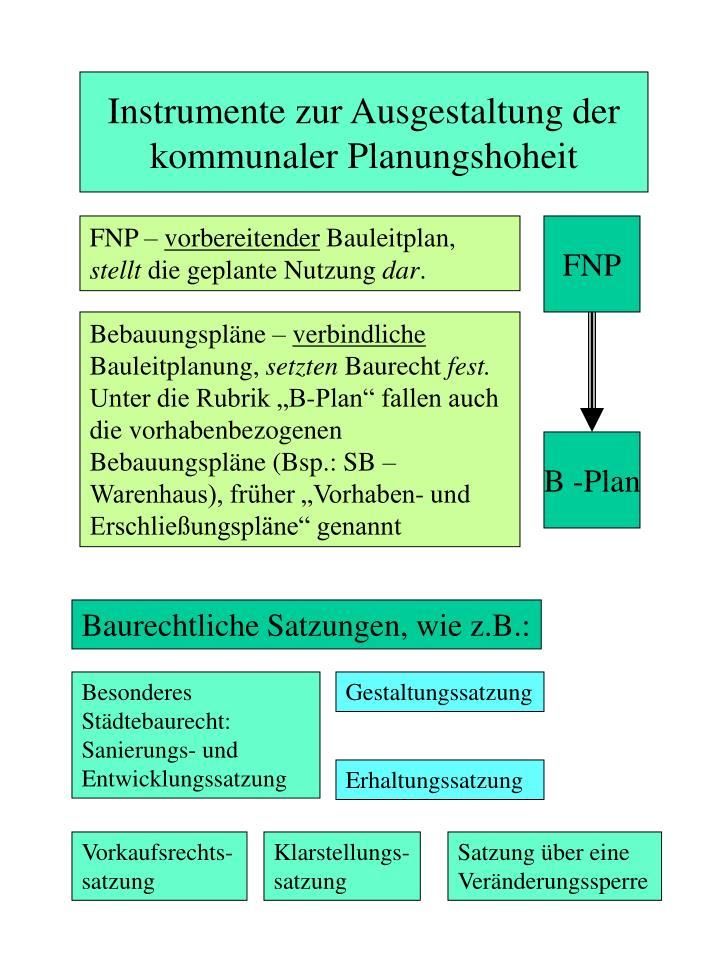 Instrumente zur ausgestaltung der kommunaler planungshoheit