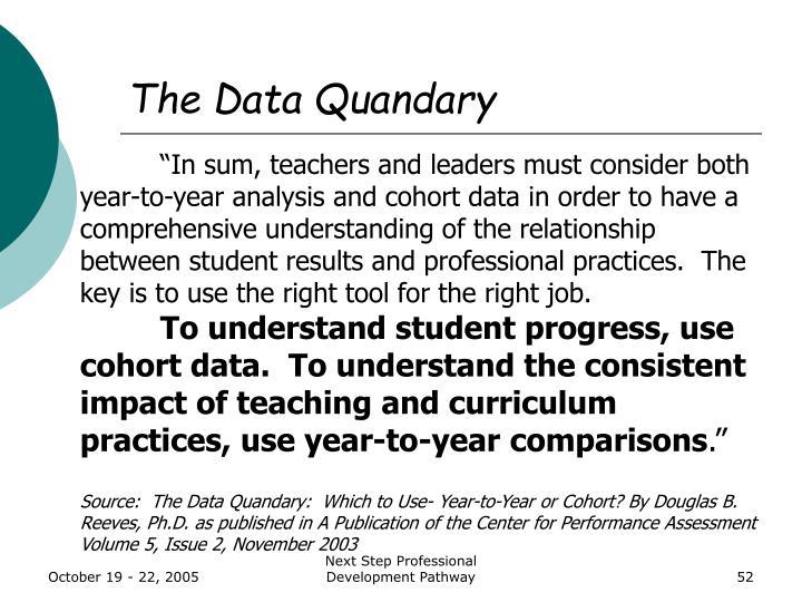 The Data Quandary