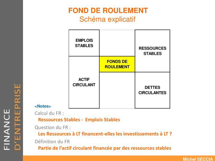 FOND DE ROULEMENT