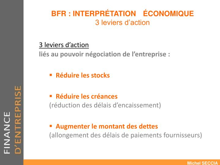 3 leviers d'action