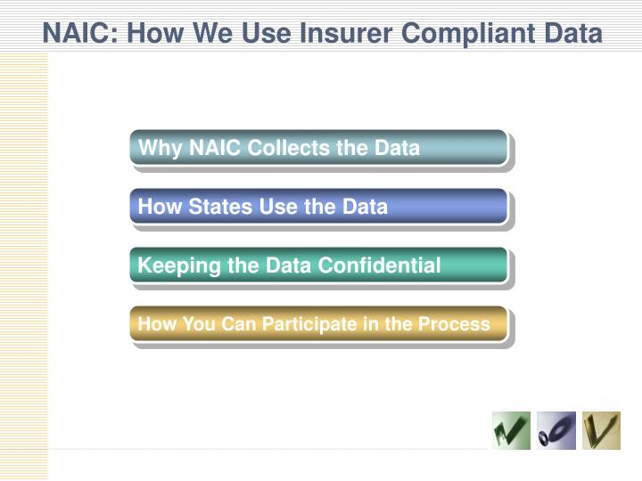 Naic how we use insurer compliant data1