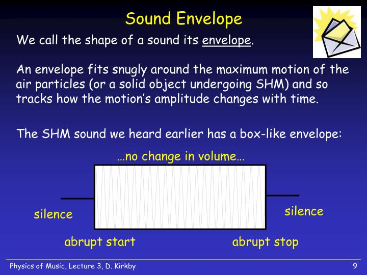 Sound Envelope