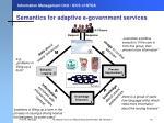 semantics for adaptive e government services