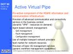 active virtual pipe