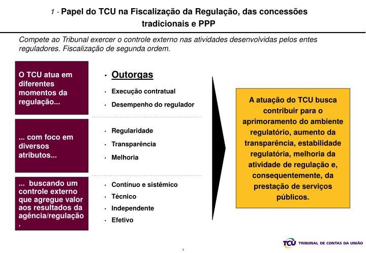 1 papel do tcu na fiscaliza o da regula o das concess es tradicionais e ppp
