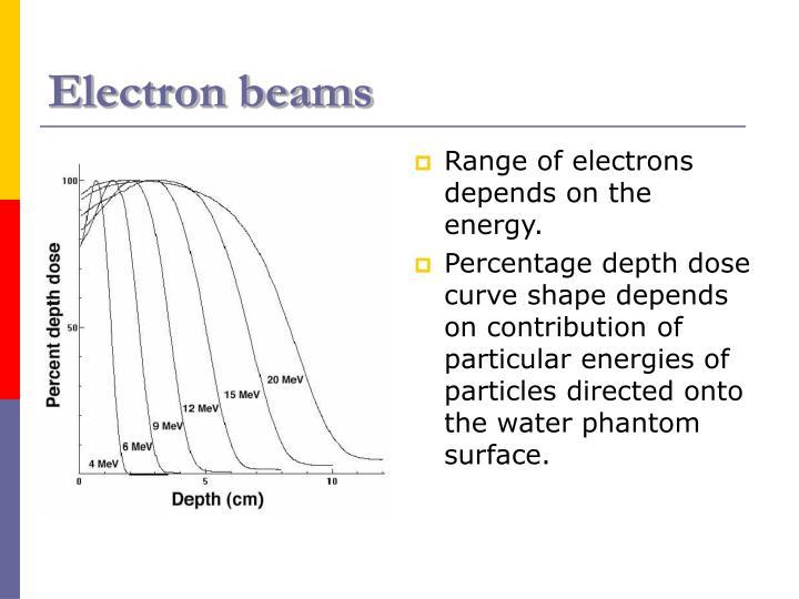 Electron beams