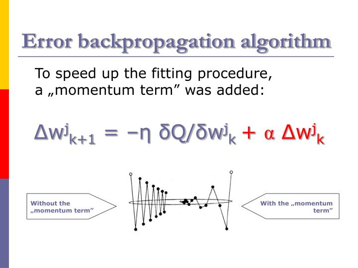 """Without the """"momentum term"""""""