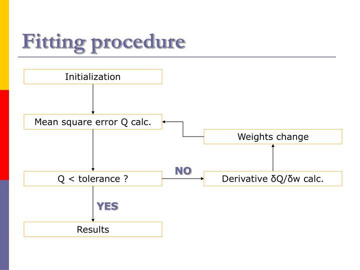Fitting procedure