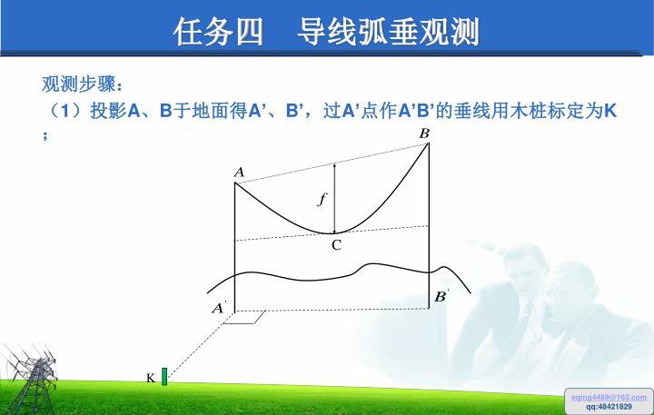 任务四  导线弧垂观测