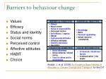 barriers to behaviour change