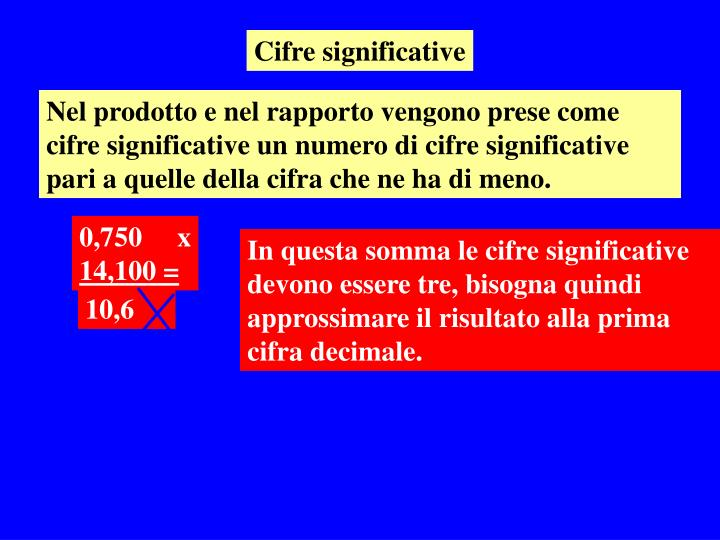 Cifre significative