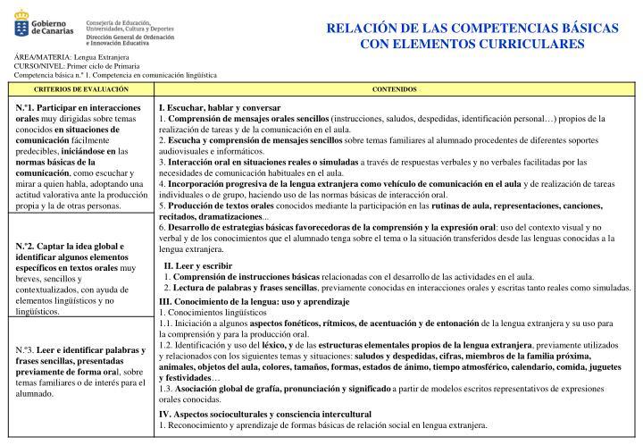 RELACIÓN DE LAS COMPETENCIAS BÁSICAS CON ELEMENTOS CURRICULARES