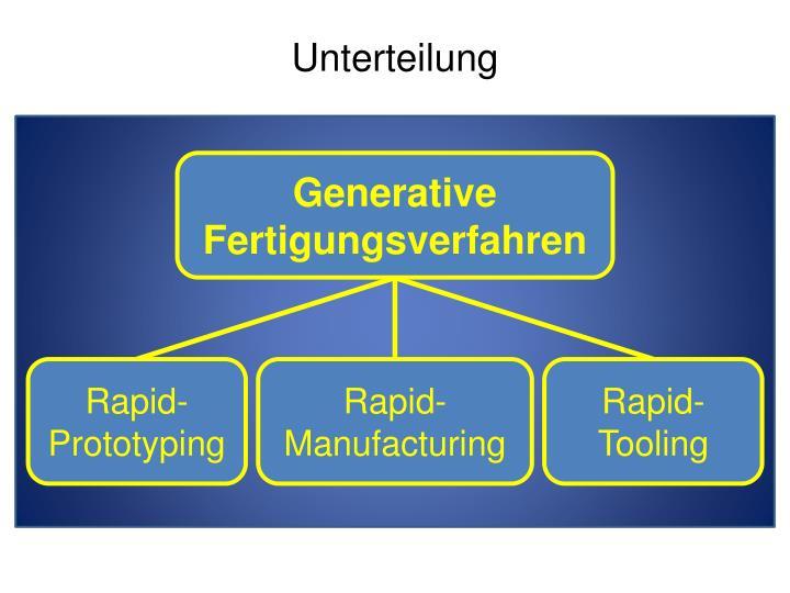 Generative Fertigungsverfahren