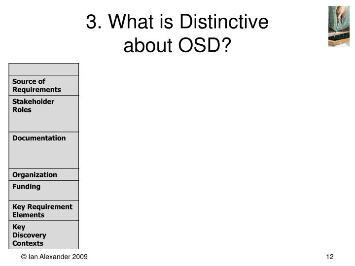 3. What is Distinctive